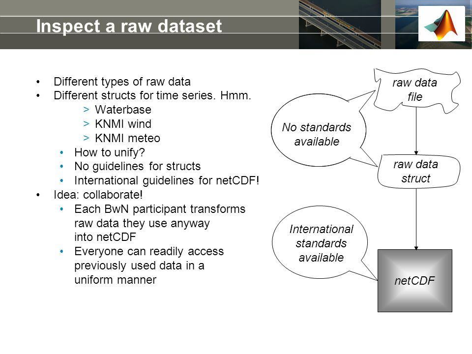 Inspect a raw dataset Different types of raw data Different structs for time series. Hmm. >Waterbase >KNMI wind >KNMI meteo How to unify? No guideline