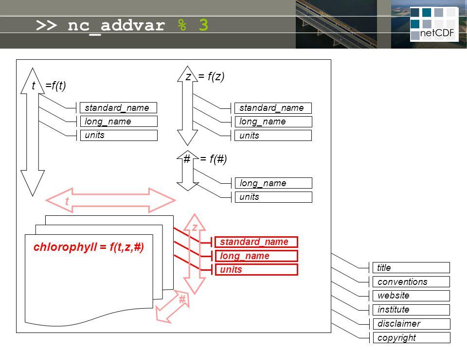 >> nc_addvar % 3 units standard_name comment fillvalue disclaimer institute copyright long_name standard_name units long_name standard_name units long