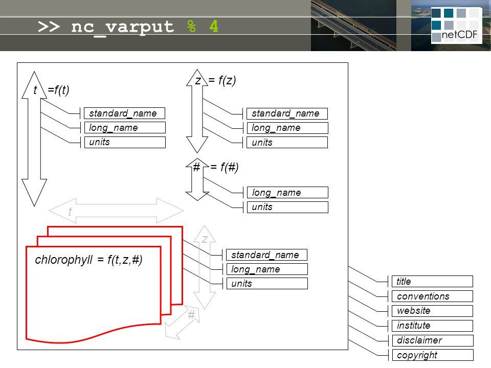 >> nc_varput % 4 units standard_name comment fillvalue disclaimer institute copyright long_name standard_name units long_name standard_name units long