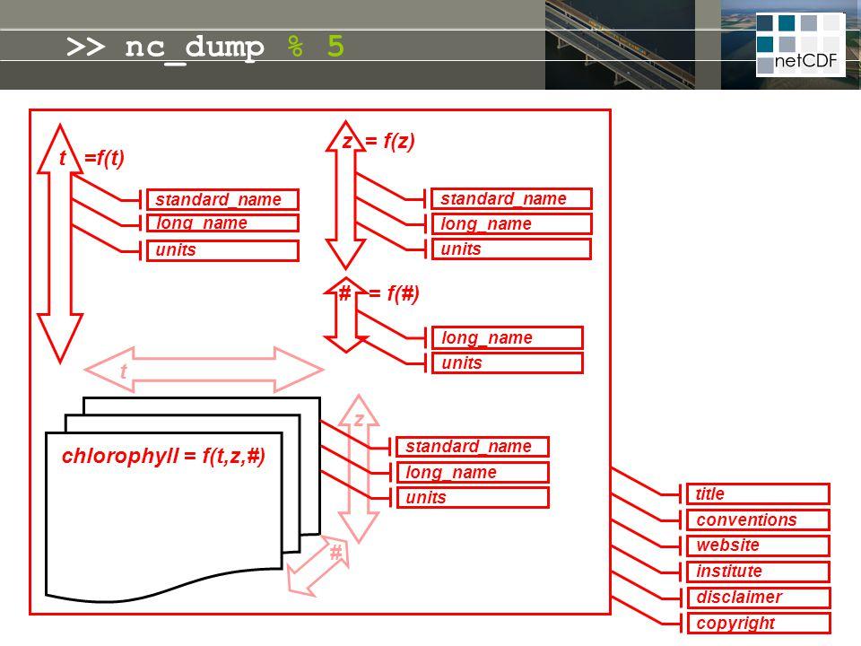 >> nc_dump % 5 units standard_name comment fillvalue disclaimer institute copyright conventions title website t # long_name standard_name units z long