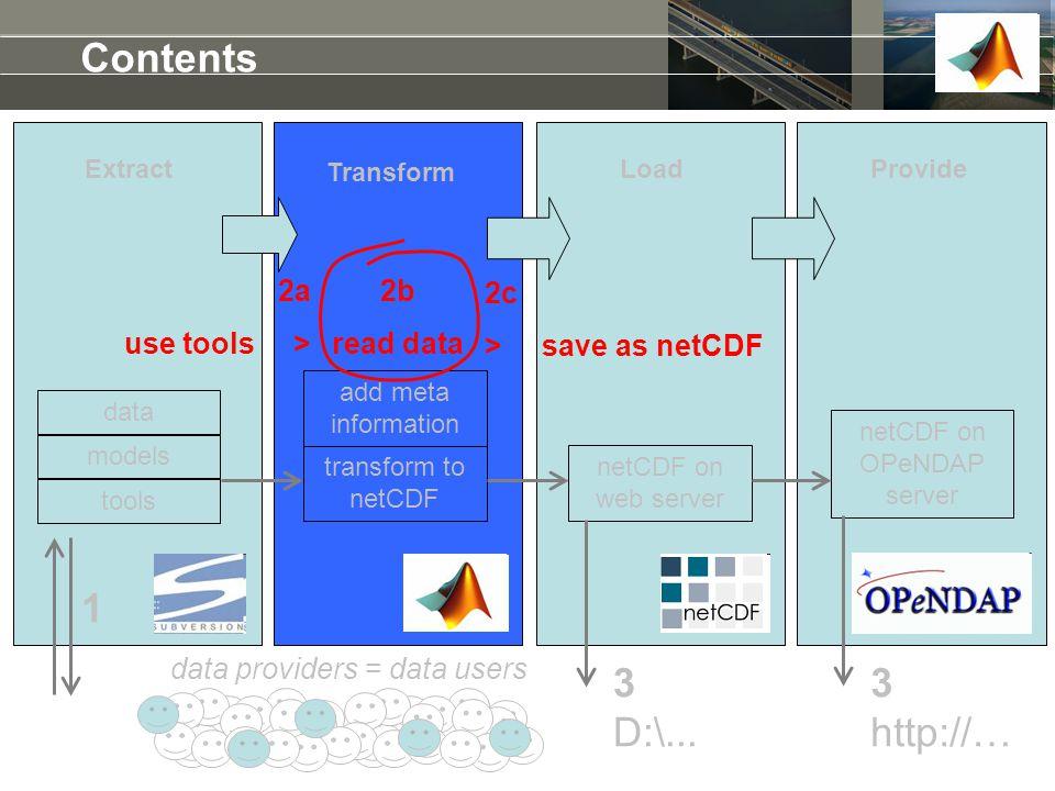 Contents 1 3 D:\... 3 http://… tools models add meta information netCDF on web server transform to netCDF netCDF on OPeNDAP server data data providers