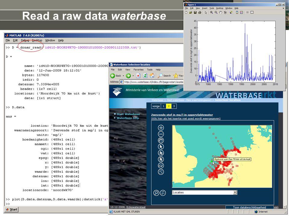 Read a raw data waterbase