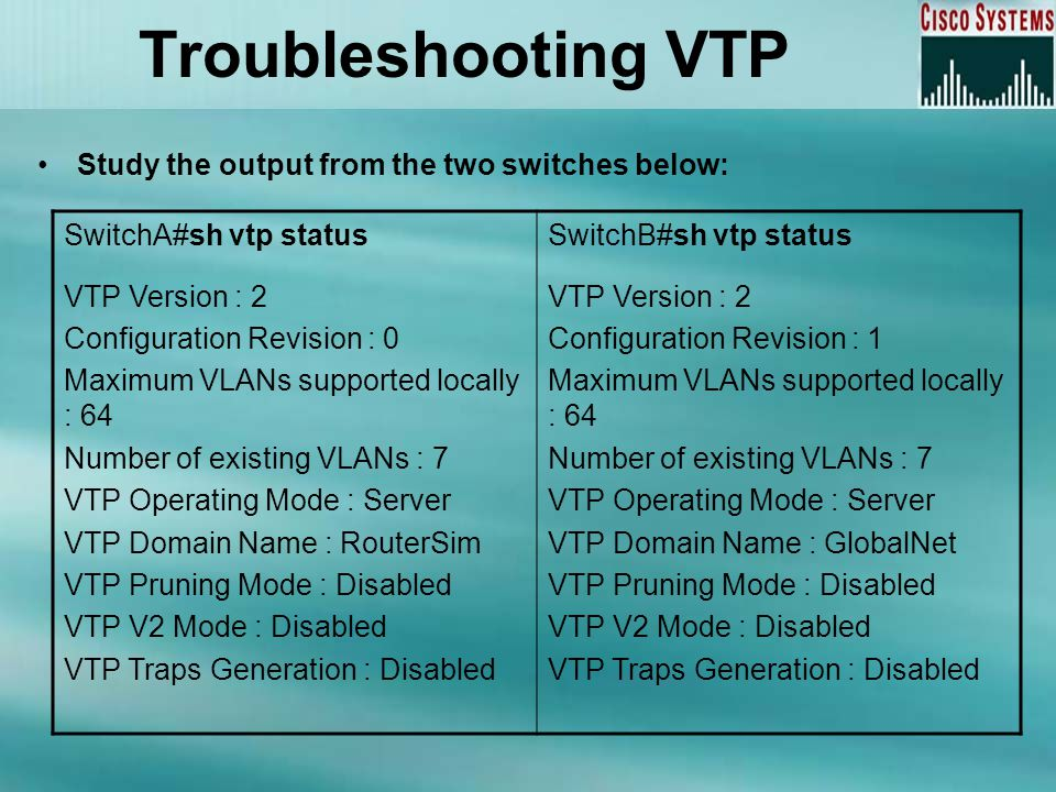 Troubleshooting VTP Study the output from the two switches below: SwitchB#sh vtp status VTP Version : 2 Configuration Revision : 1 Maximum VLANs suppo