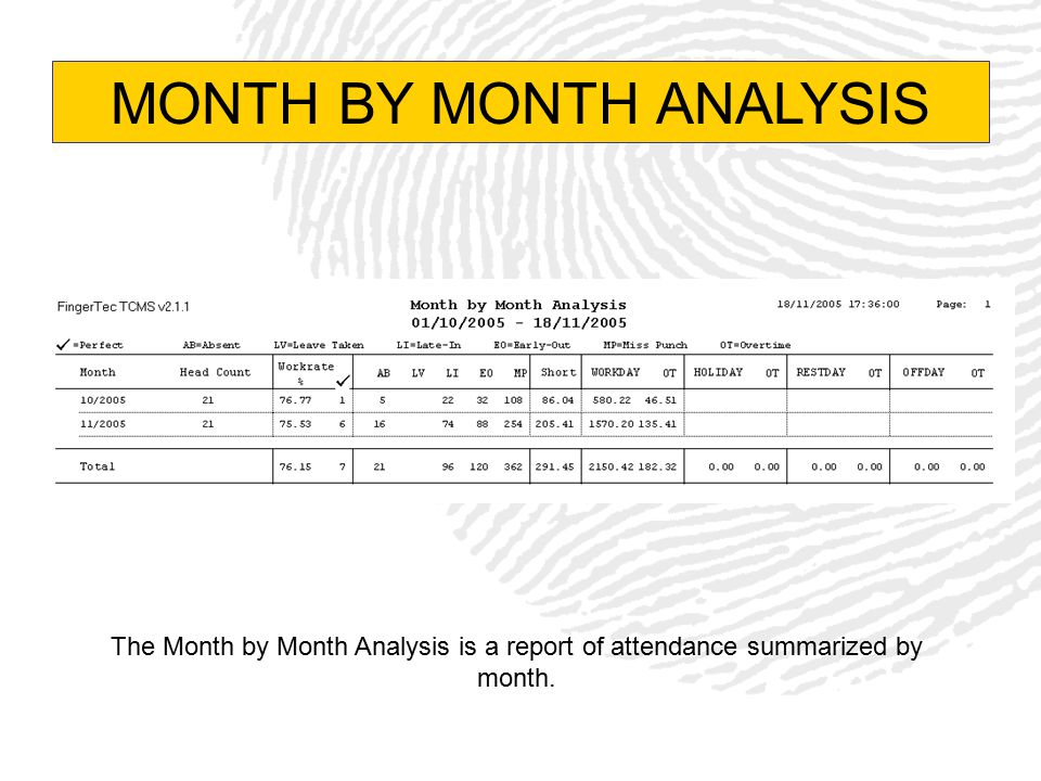 MONTH BY MONTH ANALYSIS The Month by Month Analysis is a report of attendance summarized by month.