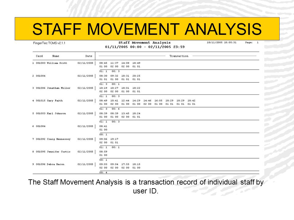 STAFF MOVEMENT ANALYSIS The Staff Movement Analysis is a transaction record of individual staff by user ID.