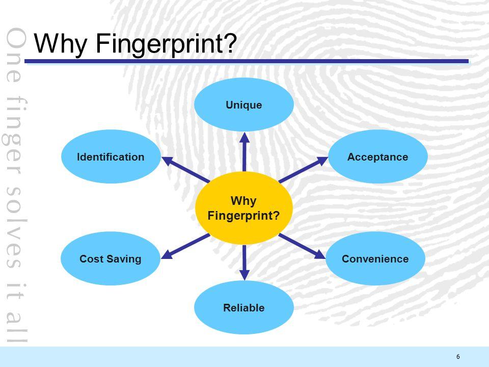 6 Why Fingerprint? Reliable Unique Cost Saving Identification Convenience Acceptance Why Fingerprint?