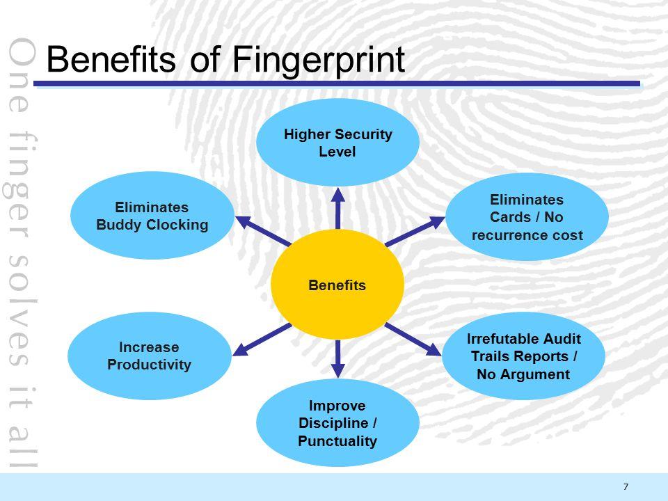 7 Benefits of Fingerprint Improve Discipline / Punctuality Higher Security Level Increase Productivity Eliminates Buddy Clocking Irrefutable Audit Tra