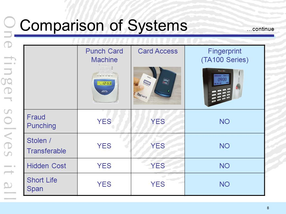 8 Comparison of Systems Punch Card Machine Card AccessFingerprint (TA100 Series) Fraud Punching YES NO Stolen / Transferable YES NO Hidden CostYES NO