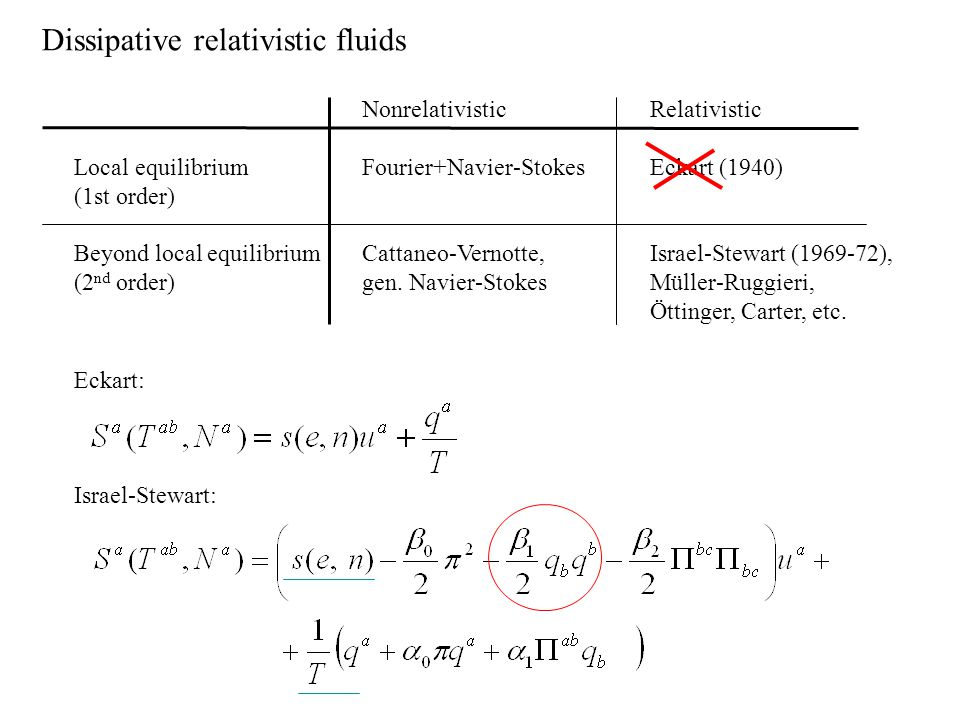 NonrelativisticRelativistic Local equilibrium Fourier+Navier-StokesEckart (1940) (1st order) Beyond local equilibriumCattaneo-Vernotte, Israel-Stewart (1969-72), (2 nd order) gen.