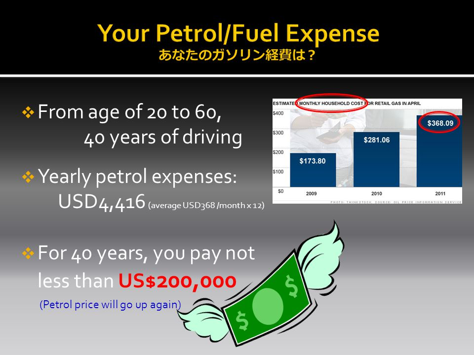  From age of 20 to 60, 40 years of driving  Yearly petrol expenses: USD4,416 (average USD368 /month x 12)  For 40 years, you pay not less than US$ 200,000 (Petrol price will go up again)