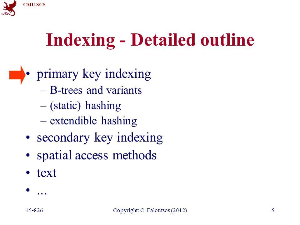 CMU SCS 15-826Copyright: C.Faloutsos (2012)16 Queries Algo for exact match query.