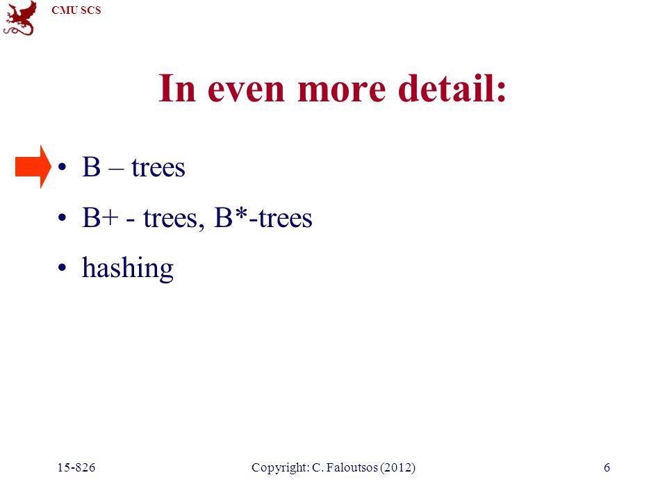 CMU SCS 15-826Copyright: C.Faloutsos (2012)17 Queries Algo for exact match query.