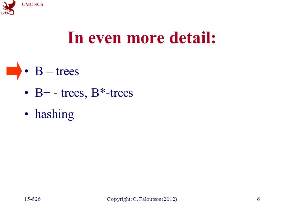 CMU SCS 15-826Copyright: C.Faloutsos (2012)67 B*-trees: deferred split.