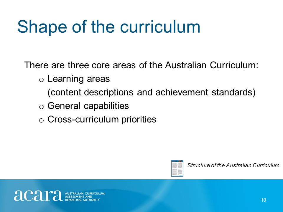 There are three core areas of the Australian Curriculum: o Learning areas (content descriptions and achievement standards) o General capabilities o Cr