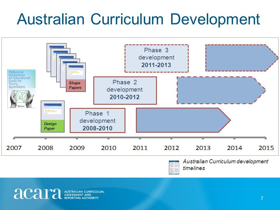 Australian Curriculum Development Phase 2 development 2010-2012 Design Paper Shape Papers Phase 1 development 2008-2010 7 Phase 3 development 2011-201