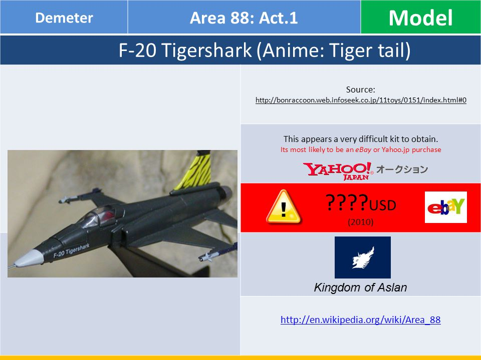 Demeter Area 88: Act.1 Model F-20 Tigershark (Anime: Tiger tail) Source: http://bonraccoon.web.infoseek.co.jp/11toys/0151/index.html#0 This appears a very difficult kit to obtain.