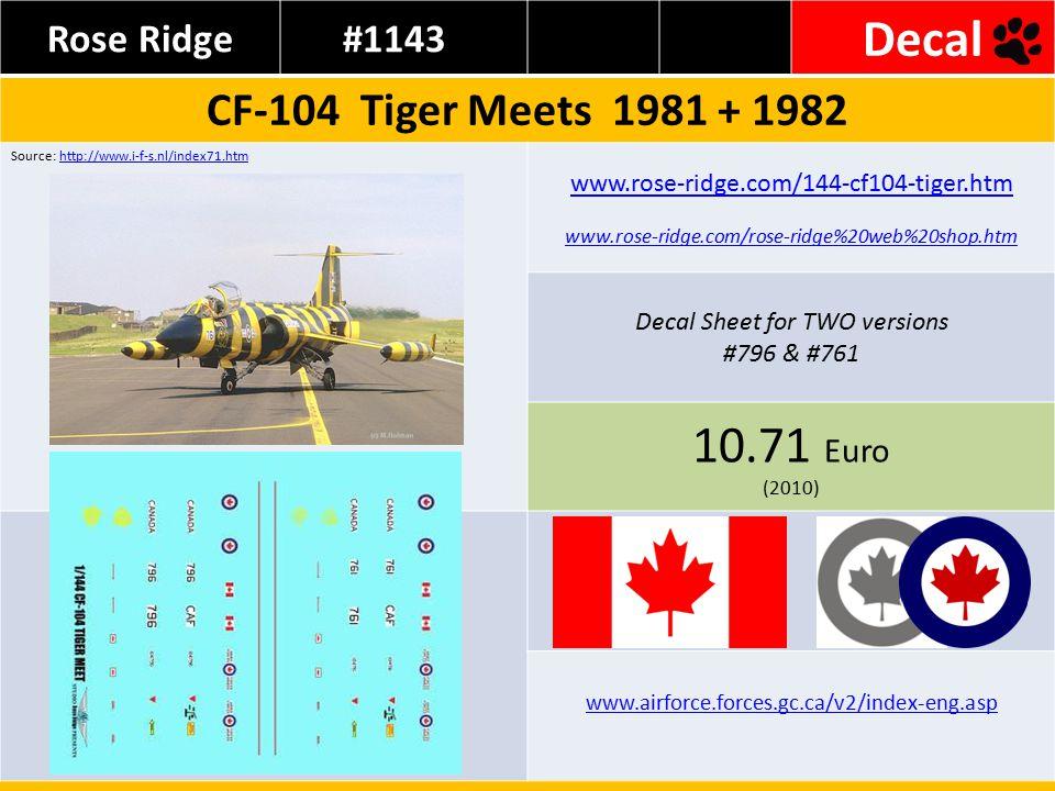 Potential F-Toys Heliborne 4 conversion? Tiger Meet 144 +