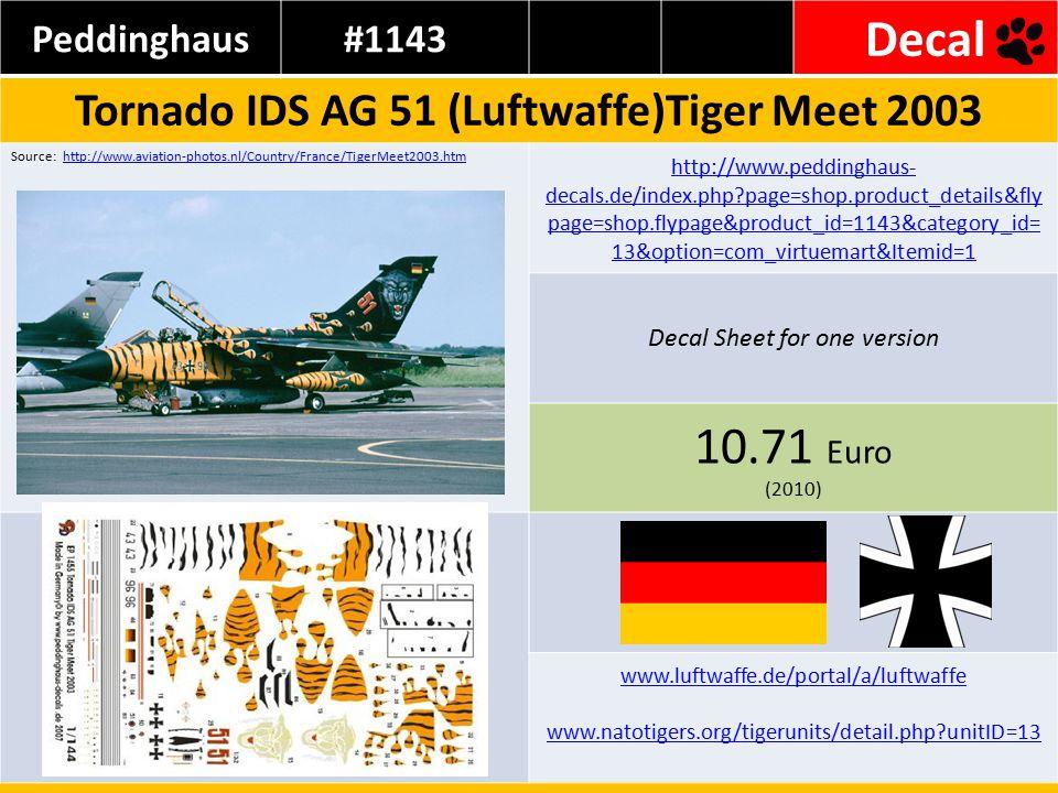 Kazama (Area88) A wide range of Tigers in 1/144 (inc Soviets) http://blog.udn.com/kazama1974/3391838 Mixed Scale Tiger Meet Kits References http://irwan.net/model-kit/koleksi-model-kit-tiger-meet/ Tiger Meet 144 Other 'tiger' model sites!