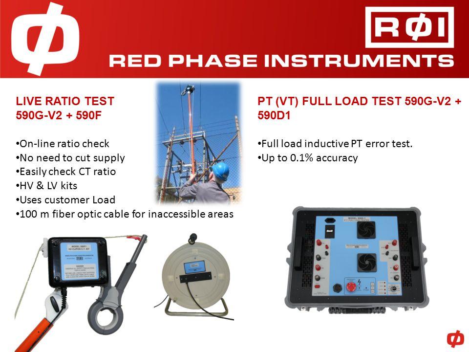 PT (VT) FULL LOAD TEST 590G-V2 + 590D1 Full load inductive PT error test.