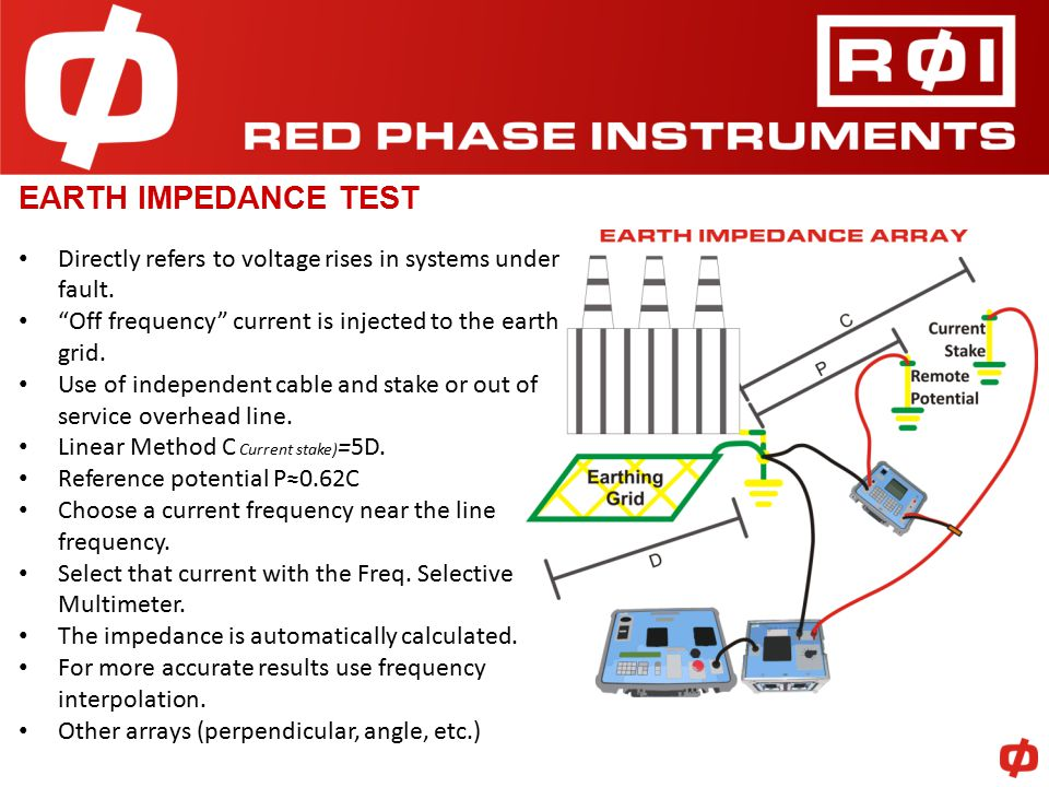 EARTH IMPEDANCE TEST Directly refers to voltage rises in systems under fault.