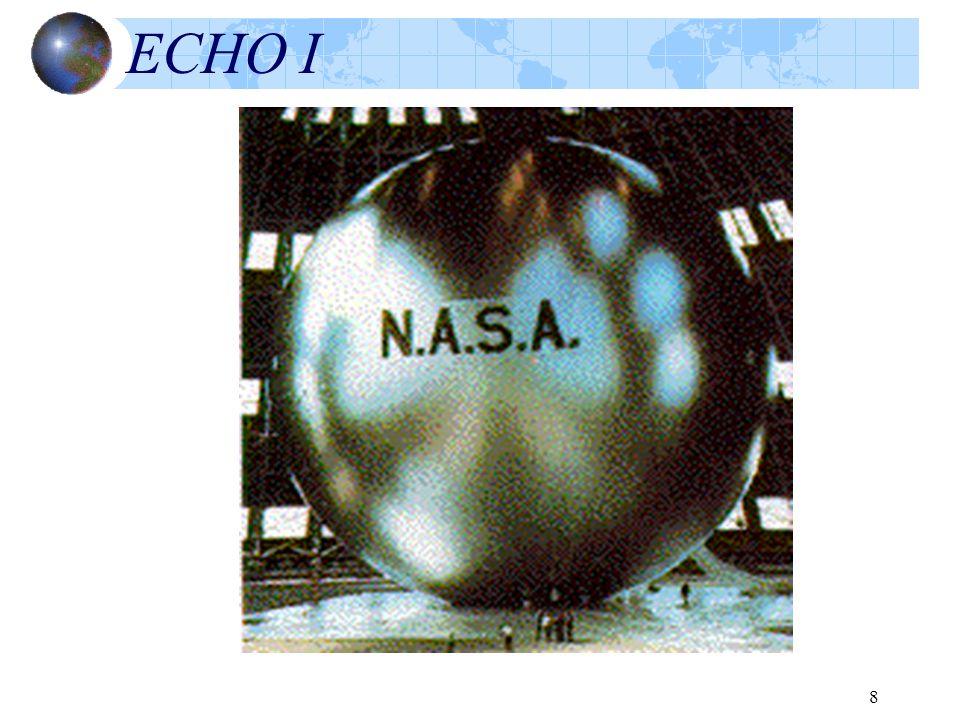 19 Orbital Velocities and Periods Satellite OrbitalOrbital Orbital System Height (km) Velocity (km/s) Period h min s INTELSAT 35,786.433.074723 56 4.091 ICO-Global 10,2554.8954 5 55 48.4 Skybridge 1,4697.1272 1 55 17.8 Iridium 7807.4624 1 40 27.0