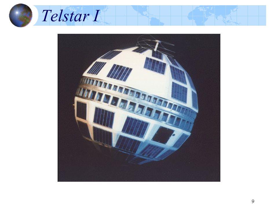 9 Telstar I