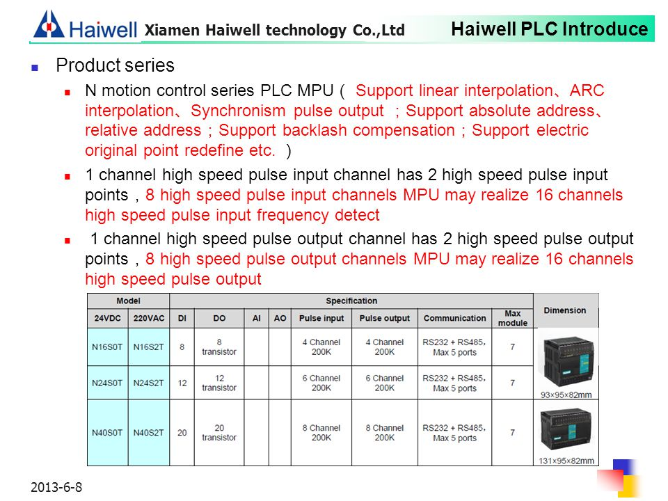 Haiwell PLC Introduce 2013-6-8 Product series N motion control series PLC MPU ( Support linear interpolation 、 ARC interpolation 、 Synchronism pulse o