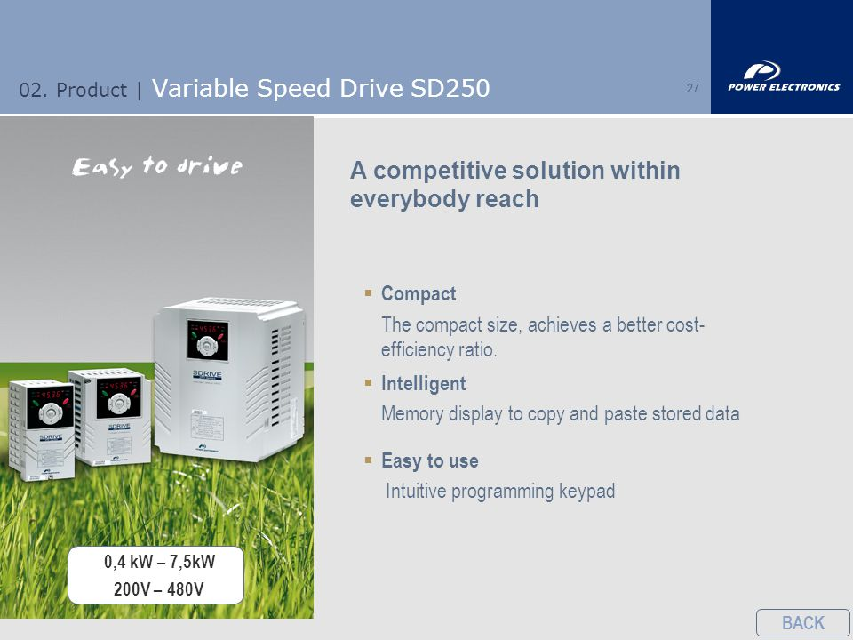 27 02. Product | Variable Speed Drive SD250 A competitive solution within everybody reach  Compact The compact size, achieves a better cost- efficien