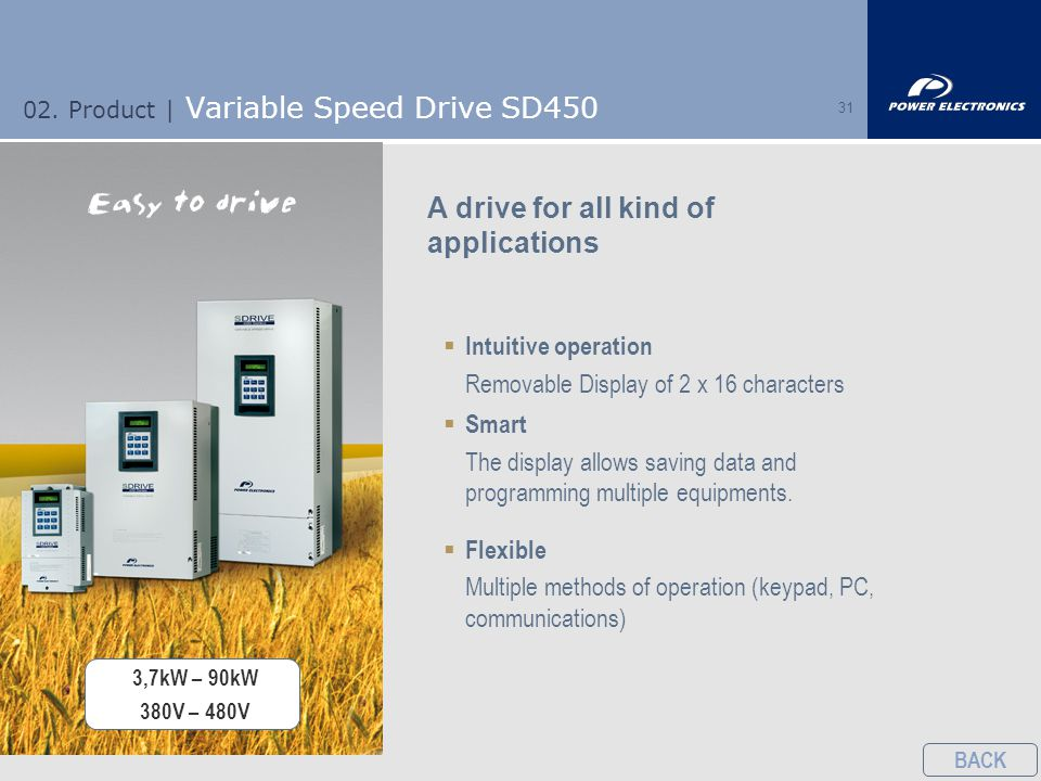 31 02. Product | Variable Speed Drive SD450 A drive for all kind of applications  Intuitive operation Removable Display of 2 x 16 characters  Smart
