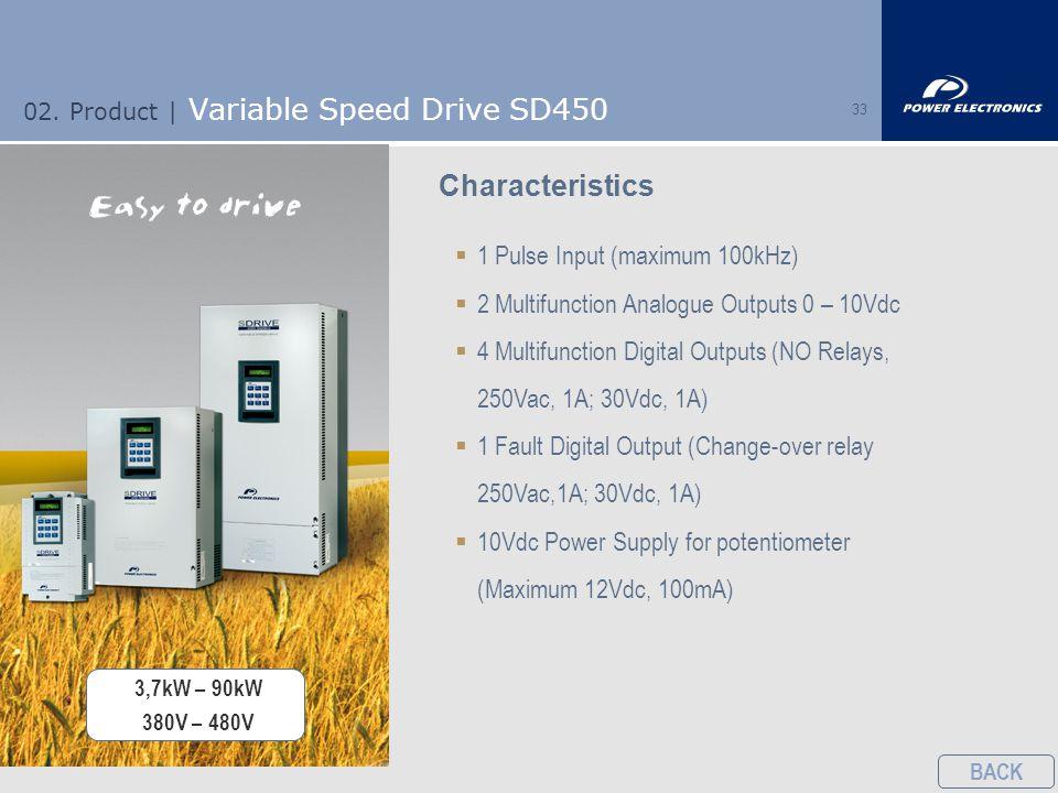 33 02. Product | Variable Speed Drive SD450 Characteristics  1 Pulse Input (maximum 100kHz)  2 Multifunction Analogue Outputs 0 – 10Vdc  4 Multifun