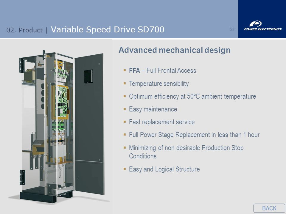 38 02. Product | Variable Speed Drive SD700 Advanced mechanical design  FFA – Full Frontal Access  Temperature sensibility  Optimum efficiency at 5