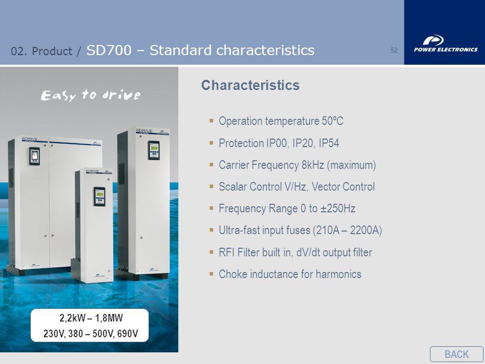 52 02. Product / SD700 – Standard characteristics 2,2kW – 1,8MW 230V, 380 – 500V, 690V  Operation temperature 50ºC  Protection IP00, IP20, IP54  Ca