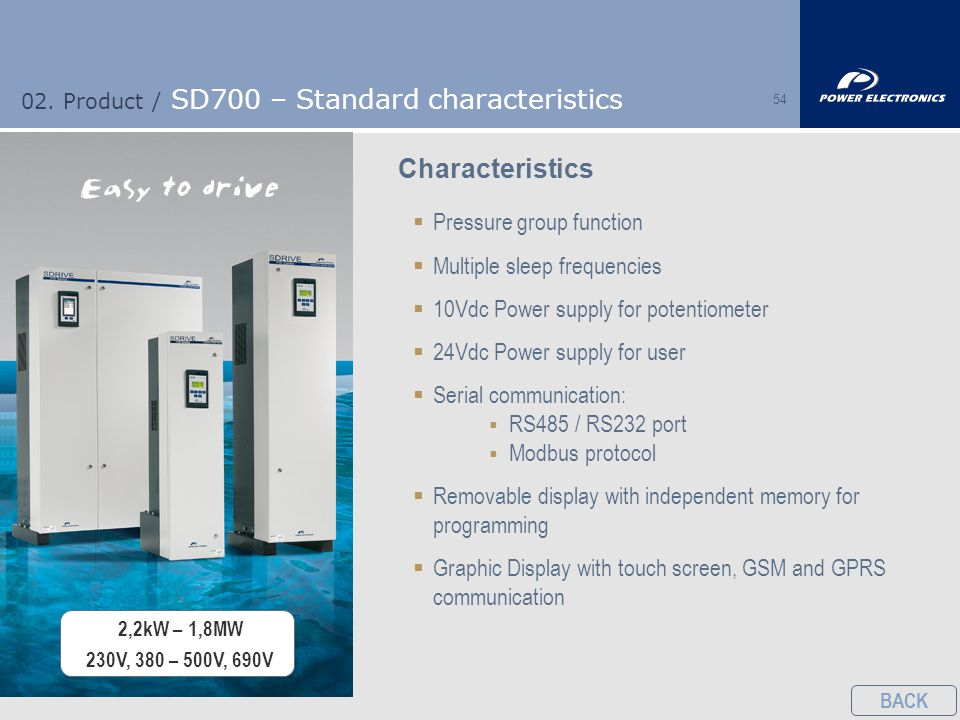 54 02. Product / SD700 – Standard characteristics 2,2kW – 1,8MW 230V, 380 – 500V, 690V  Pressure group function  Multiple sleep frequencies  10Vdc