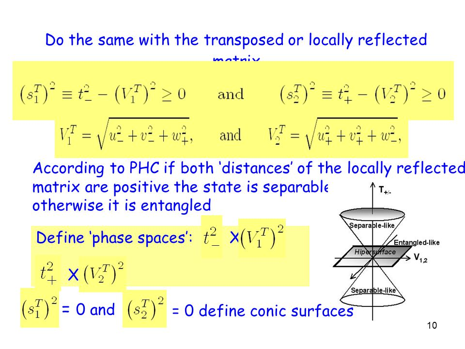 10 Do the same with the transposed or locally reflected matrix According to PHC if both 'distances' of the locally reflected matrix are positive the state is separable otherwise it is entangled Define 'phase spaces': X X = 0 define conic surfaces = 0 and
