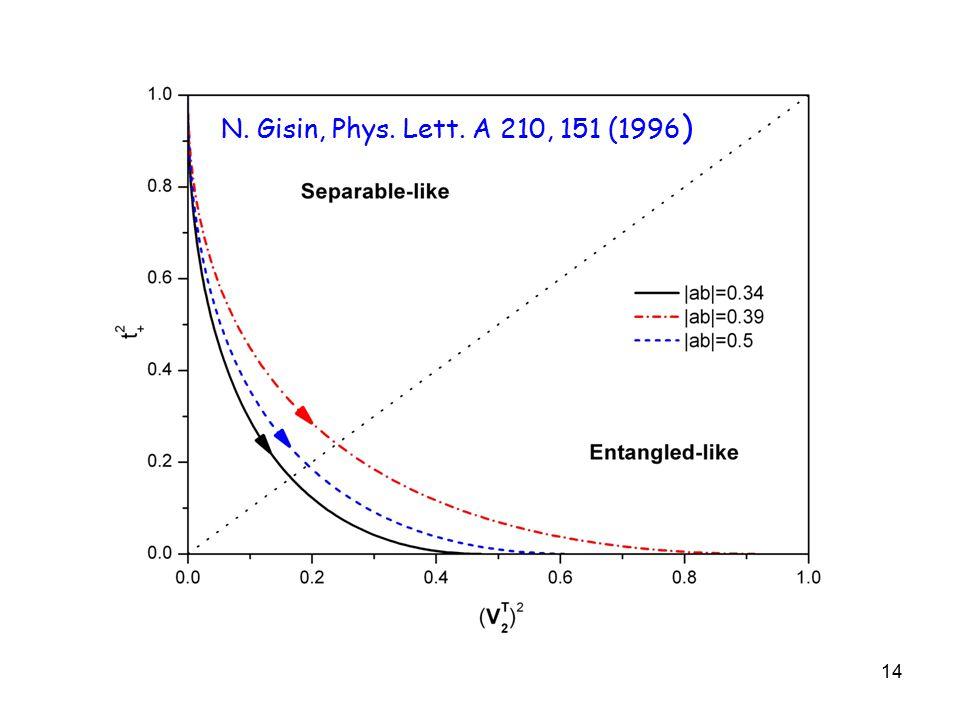 14 N. Gisin, Phys. Lett. A 210, 151 (1996 )