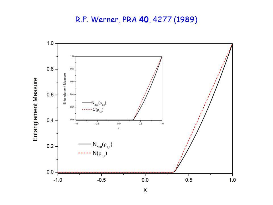 19 R.F. Werner, PRA 40, 4277 (1989)