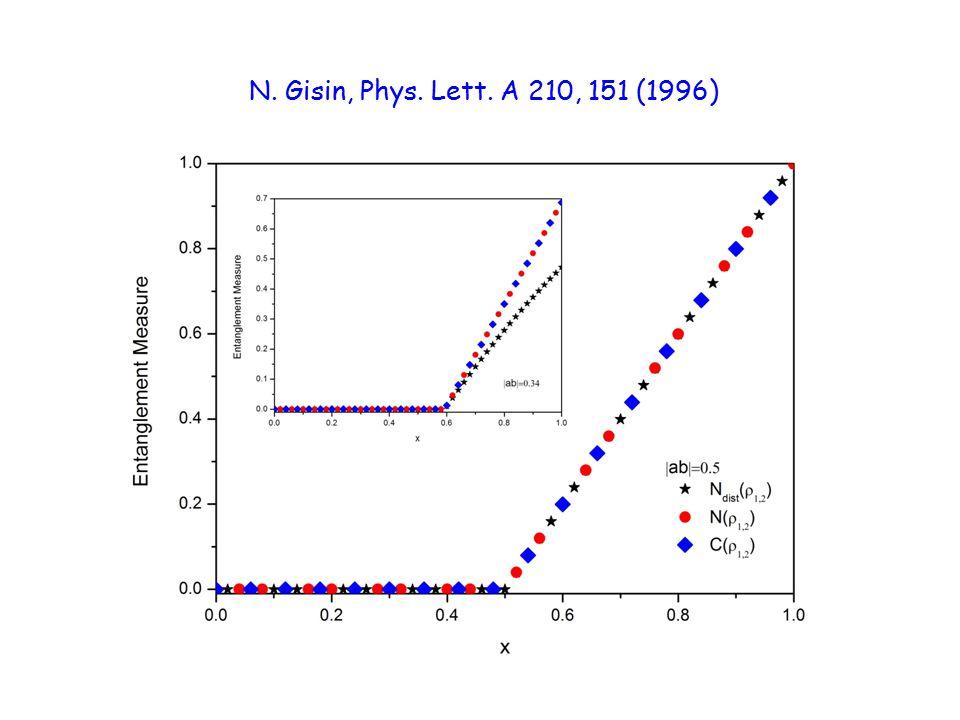 20 N. Gisin, Phys. Lett. A 210, 151 (1996)