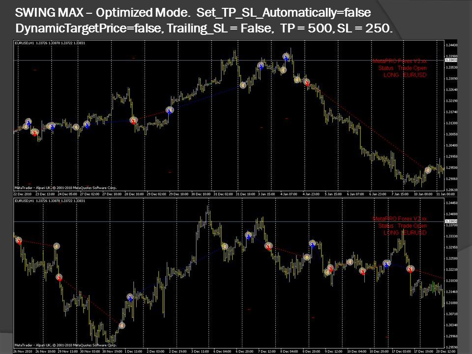 SWING MAX – Optimized Mode.