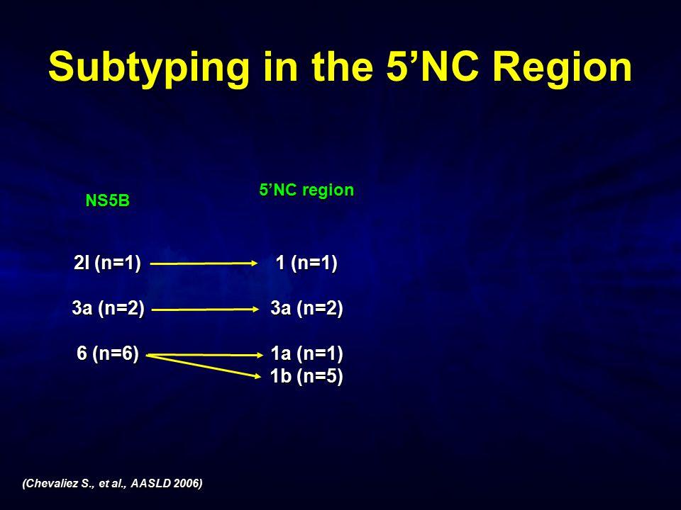 Subtyping in the 5'NC Region (Chevaliez S., et al., AASLD 2006) NS5B 2l (n=1) 3a (n=2) 6 (n=6) 5'NC region 1 (n=1) 3a (n=2) 1a (n=1) 1b (n=5)