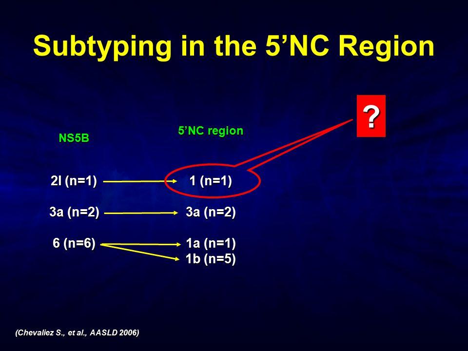 Subtyping in the 5'NC Region (Chevaliez S., et al., AASLD 2006) NS5B 2l (n=1) 3a (n=2) 6 (n=6) 5'NC region 1 (n=1) 3a (n=2) 1a (n=1) 1b (n=5) ?