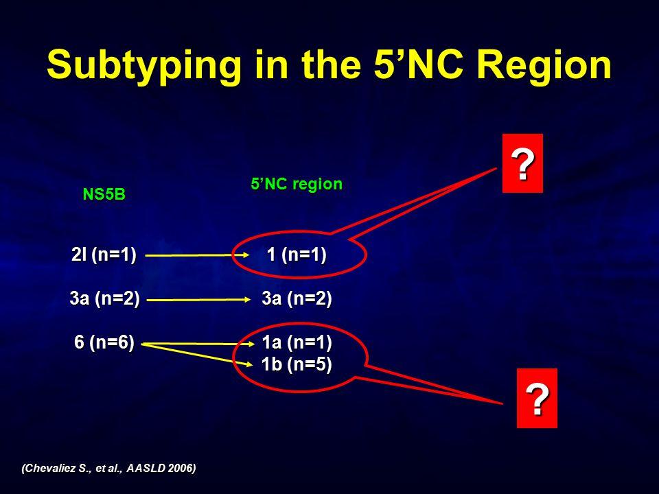 Subtyping in the 5'NC Region (Chevaliez S., et al., AASLD 2006) NS5B 2l (n=1) 3a (n=2) 6 (n=6) 5'NC region 1 (n=1) 3a (n=2) 1a (n=1) 1b (n=5) ? ?