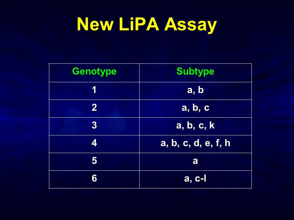 GenotypeSubtype 1 a, b 2 a, b, c 3 a, b, c, k 4 a, b, c, d, e, f, h 5a 6 a, c-l New LiPA Assay