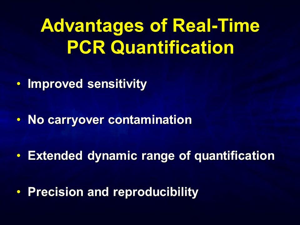Advantages of Real-Time PCR Quantification Improved sensitivityImproved sensitivity No carryover contaminationNo carryover contamination Extended dyna