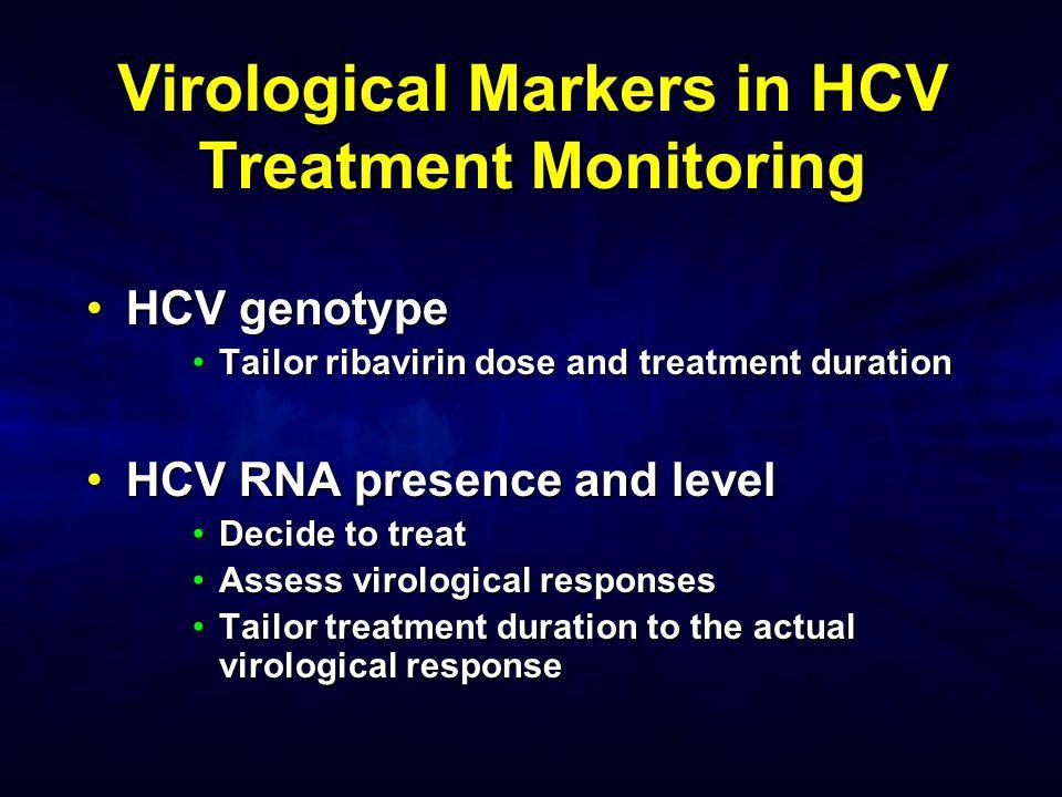 Virological Markers in HCV Treatment Monitoring HCV genotypeHCV genotype Tailor ribavirin dose and treatment durationTailor ribavirin dose and treatme