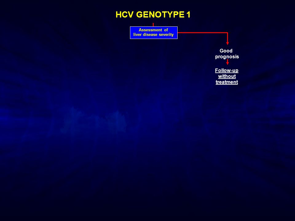 HCV GENOTYPE 1 Assessment of liver disease severity Good prognosis Follow-up without treatment