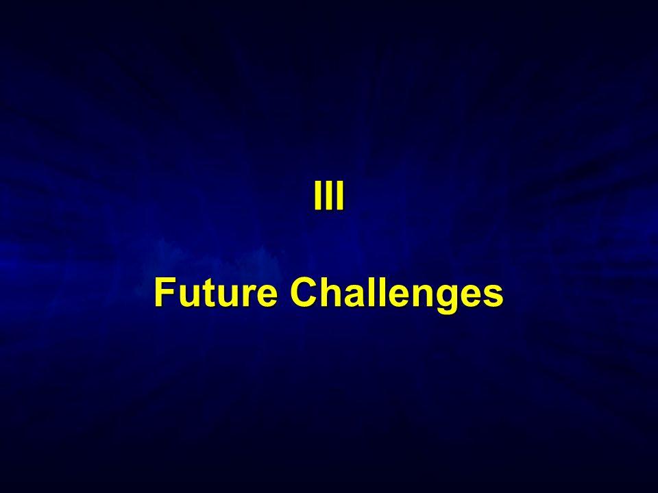 III Future Challenges