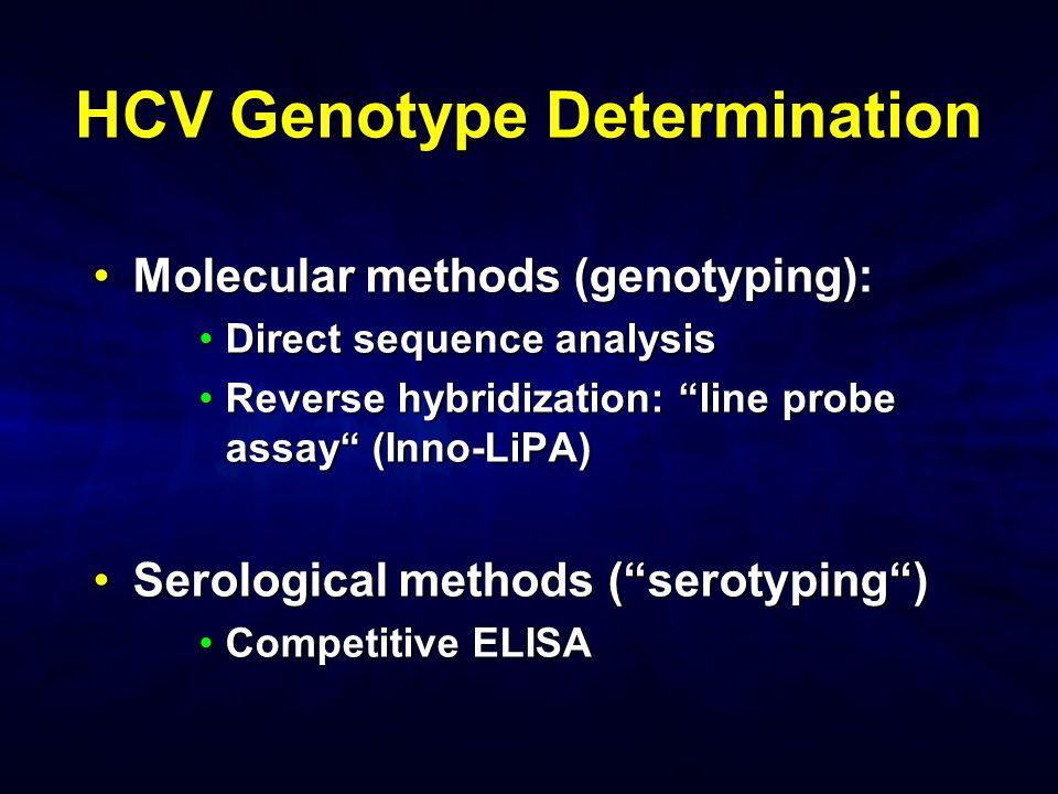 HCV Genotype Determination Molecular methods (genotyping):Molecular methods (genotyping): Direct sequence analysisDirect sequence analysis Reverse hyb