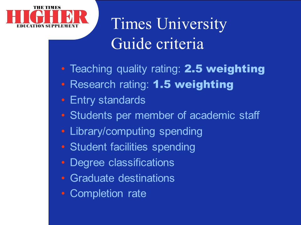 Times University Guide criteria Teaching quality rating: 2.5 weighting Research rating: 1.5 weighting Entry standards Students per member of academic staff Library/computing spending Student facilities spending Degree classifications Graduate destinations Completion rate
