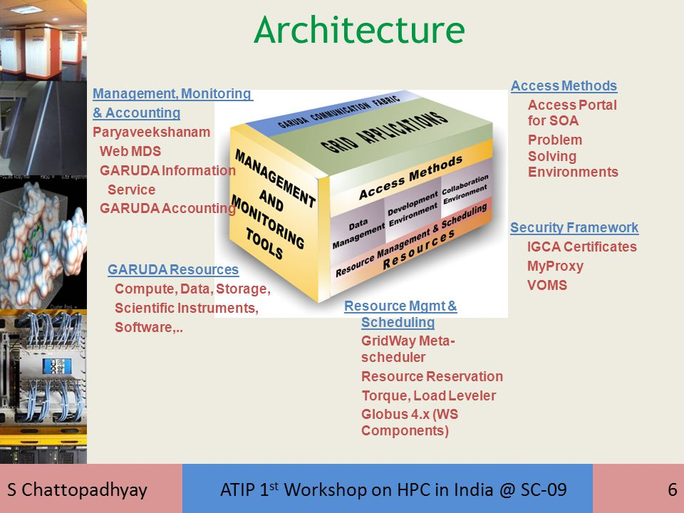 S Chattopadhyay ATIP 1 st Workshop on HPC in India @ SC-0917 Major components  Architecture and Framework  Middleware & Associated tools: Development, deployment and operational support  Migration to interoperation with international grids  Resource aggregation & coordination with resources initiative  Operational pilot of applications & coordination with new application initiatives