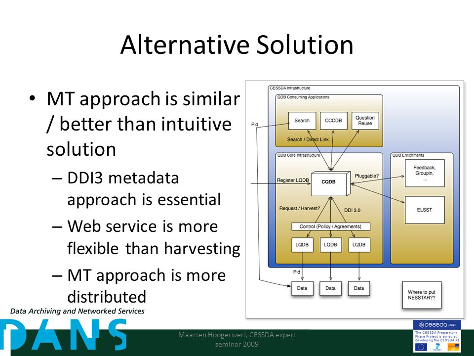 Alternative Solution MT approach is similar / better than intuitive solution – DDI3 metadata approach is essential – Web service is more flexible than harvesting – MT approach is more distributed Maarten Hoogerwerf, CESSDA expert seminar 2009